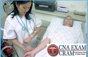 Practice Skills test: taking someones pulse procedure